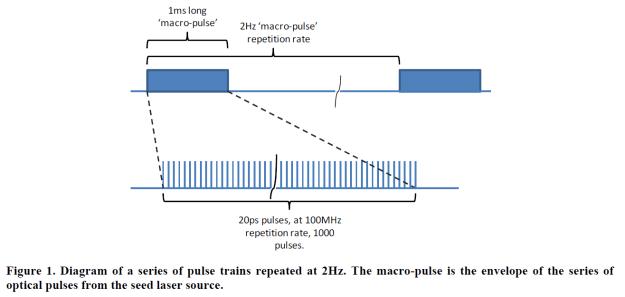 Figure1_pulsetrain