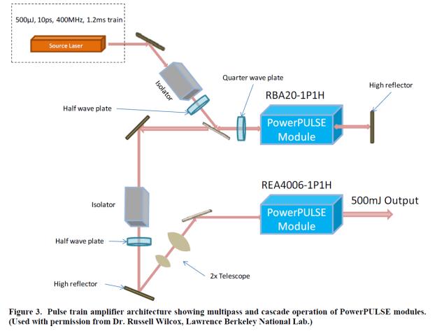 Figure3_pulsetrain