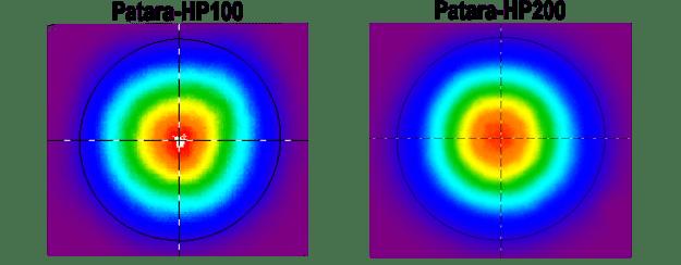 PA-100_PA-200_output_window