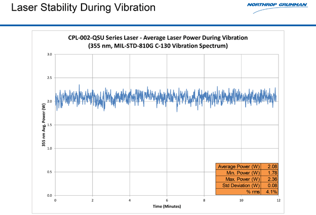 vibration_stability_slide