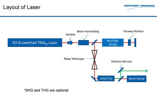 Gigashot 120mj Uv Laser System Ceo Laser Blog