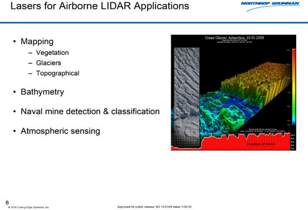 Robust DPSS Lasers for LIDAR Applications - CEO Laser Blog