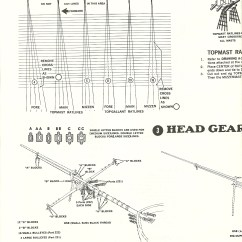 Standing Rigging Diagram 7 Way Trailer Plug Wiring Side Revell U S United States Cutty Sark Page 2