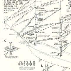 Standing Rigging Diagram Lighted Toggle Switch Wiring Revell U S United States Cutty Sark Advertisements