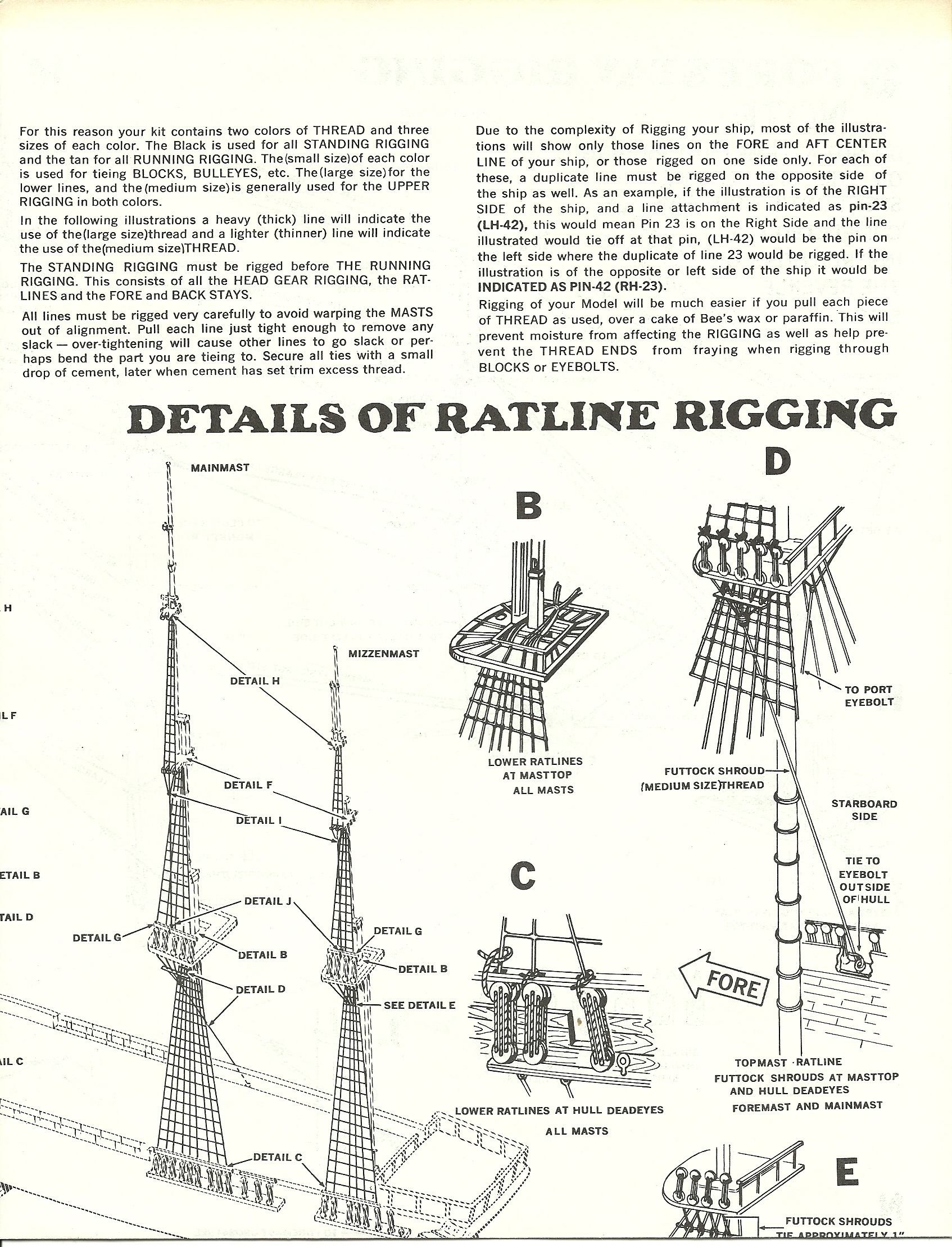 standing rigging diagram wiring for atv winch revell u s united states  cutty