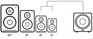 Size of differenet studio monitors