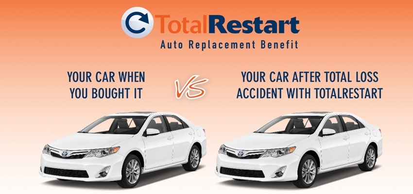 TotalRestart Depreciation Protection Info Header
