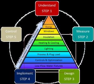 Pyramid_bgT