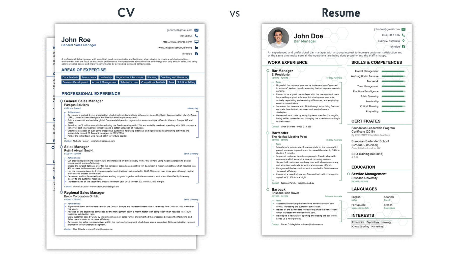 CV vs Resume: Differences Of Application Of Both The  Documents