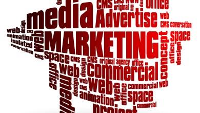 Menggunakan Digital Advertising Sebagai Cara Berbsinis Online yang Menguntungkan