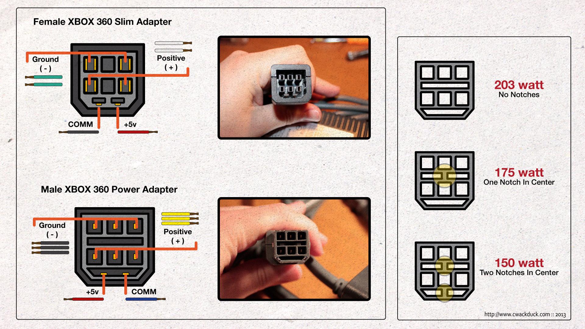 Xbox 360 Power Wiring Diagram - Wiring Diagram Img Xbox Ac Adapter Wiring Diagram on