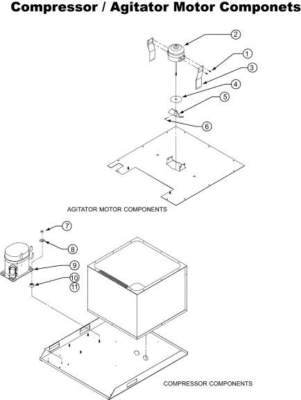ABS Simulator