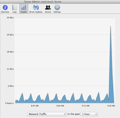 OSX-Server-6