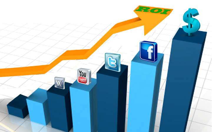 ▷ Is it possible to prove the financial ROI of social networks? 2020