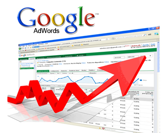 1 strategy and 2 actions to maximize the ROI of your Adwords campaign. 2020