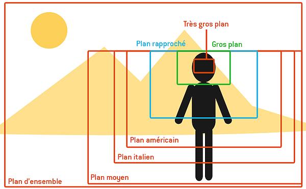 cinema video plan