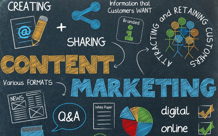 ▷ Content marketing strategy to optimize the visibility of your website 2020