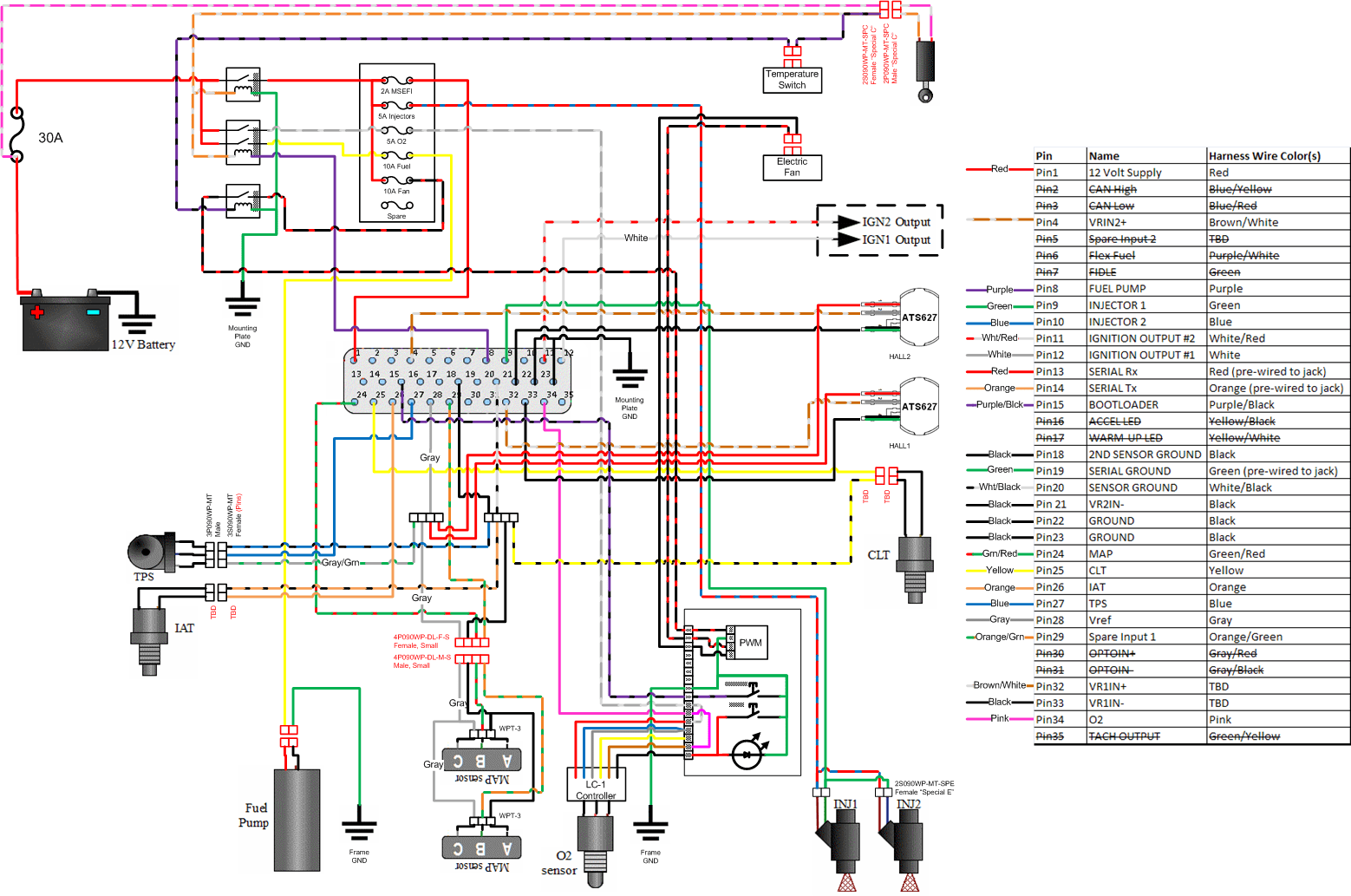 hight resolution of an am spyder wiring diagram wiring diagramwiring diagram for can am spyder wiring diagram toolbox