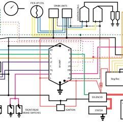 Kawasaki Klf220 Wiring Diagram Australian Phone Socket Rj11 Dei M Installation Manual Galaxy Ford E Fuse Box Nemesis Aufgegabelt Info F Free ...