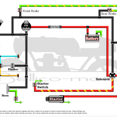Wiring Diagrams Are Usually Found Where Mollusk Life Cycle Diagram Here Is A Cx500 Gl500 Simplified I