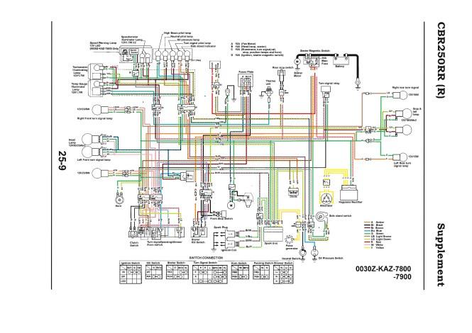 hayabusa wiring diagram wiring diagram on hayabusa wiring diagram