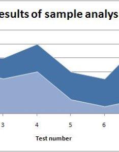 Excel area charts also hunt hankk rh