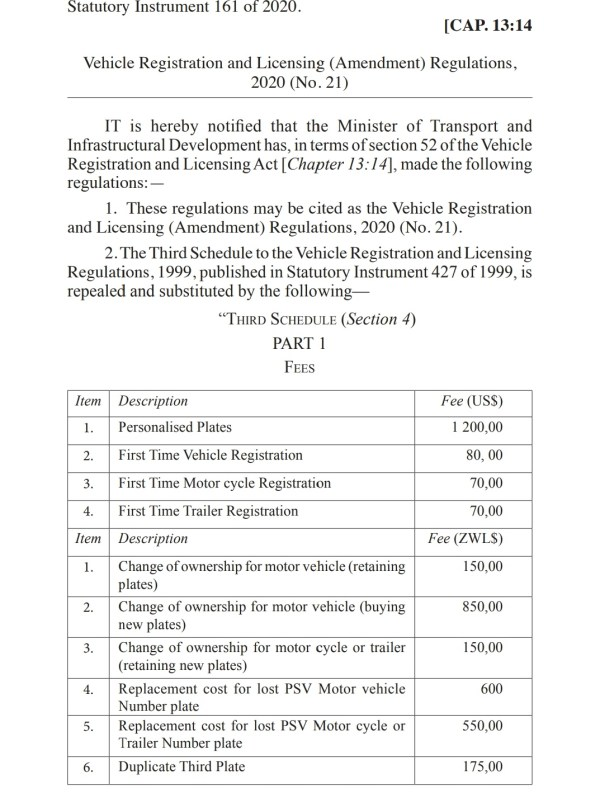 Vehicle Registration and Licencing Fees In Zimbabwe