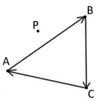 Метод относительности