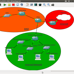 Dmz Network Diagram With 3 Data Flow Revenue Cycle Building A Lab For Pentesting In Gns3 And Vmware Workstation9 Topology