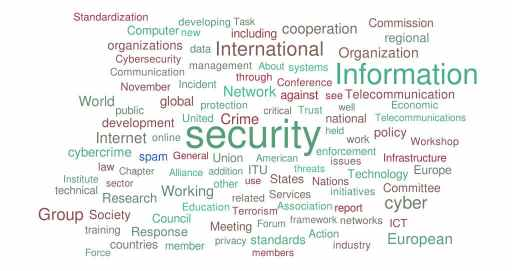 When did cyber security capacity building start? Around 2006. This word cloud represents the text of a book recording that period called Global Initiatives in Cyberspace (2008).