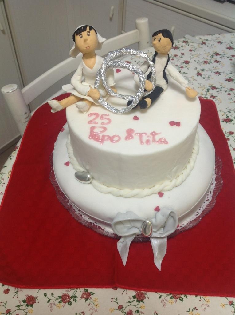 torta  Cyberchefs Weblog
