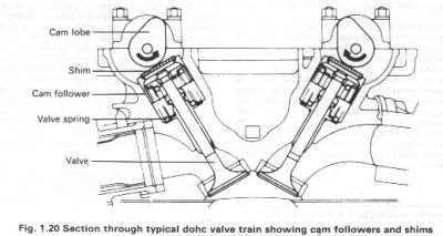 simple exploded view diagram 1983 toyota pickup tail light wiring four-stroke engine basics