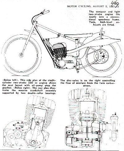 Speedway Bikes: Aaen Twostroke