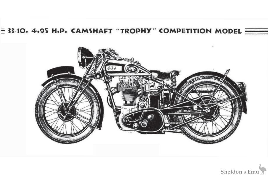 AJS 1933 Model 33-10 4.98 h.p.