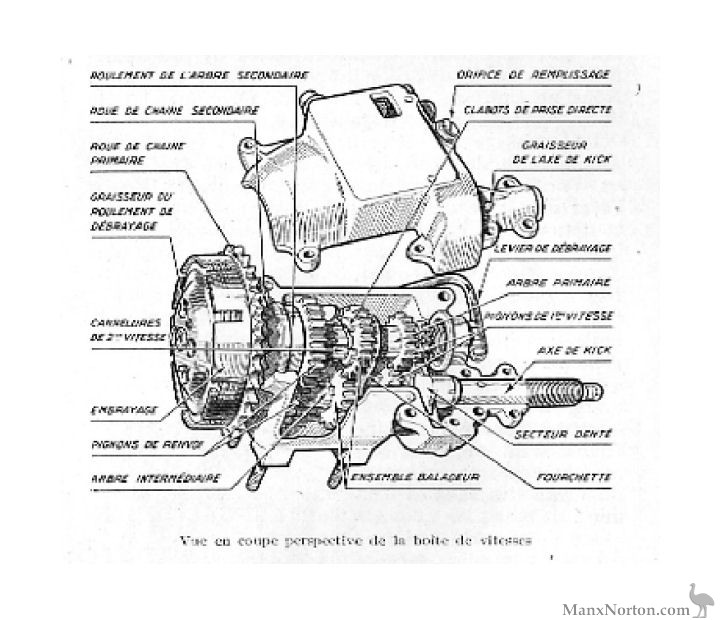 Alcyon 1930 Gearbox Cutaway