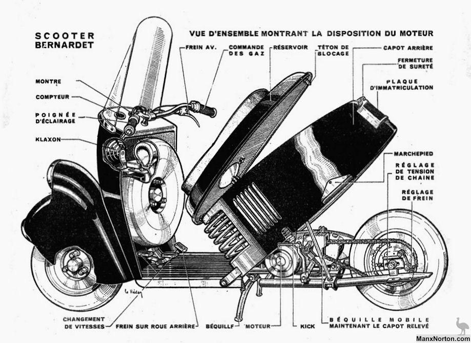 Bernardet Scooter 1950 diagram