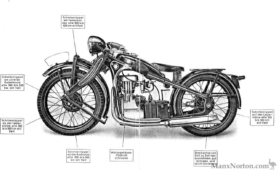 BMW 1936 R2-R4 Diagram, LHS