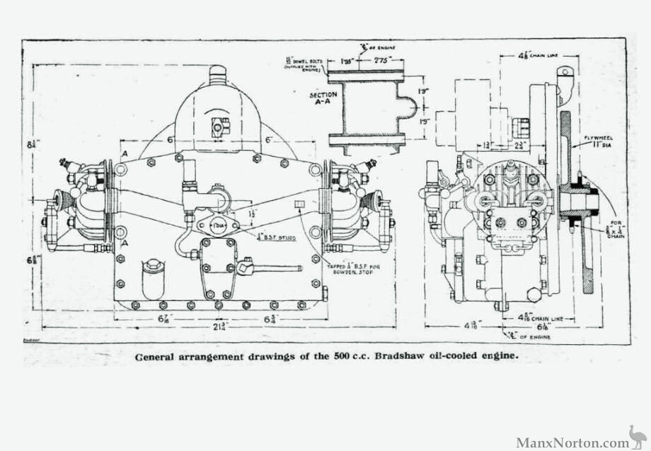Bradshaw Oil-Cooled Engines