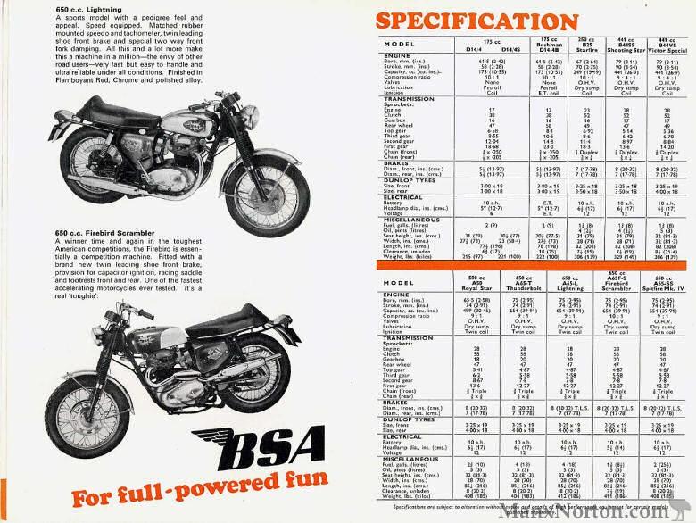 1968 BSA Lightning & Firebird