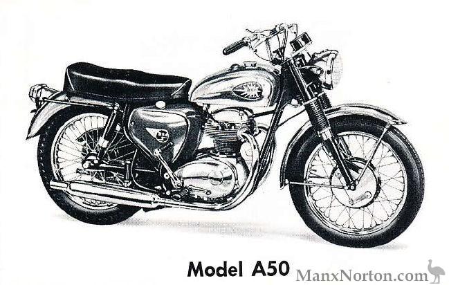 BSA 1966 Models