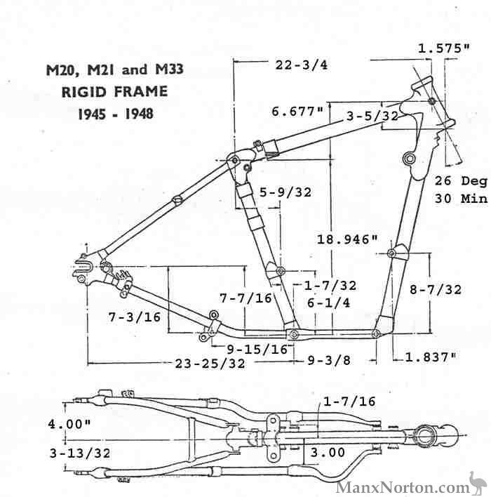 BSA M20 M21 M33 Rigid Frame 1945-1948