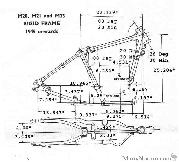 BSA M20 M21 M33 Rigid Frame 1949 on