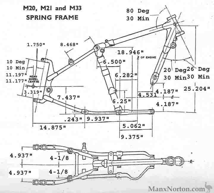 BSA M20 M21 M33 Spring Frame