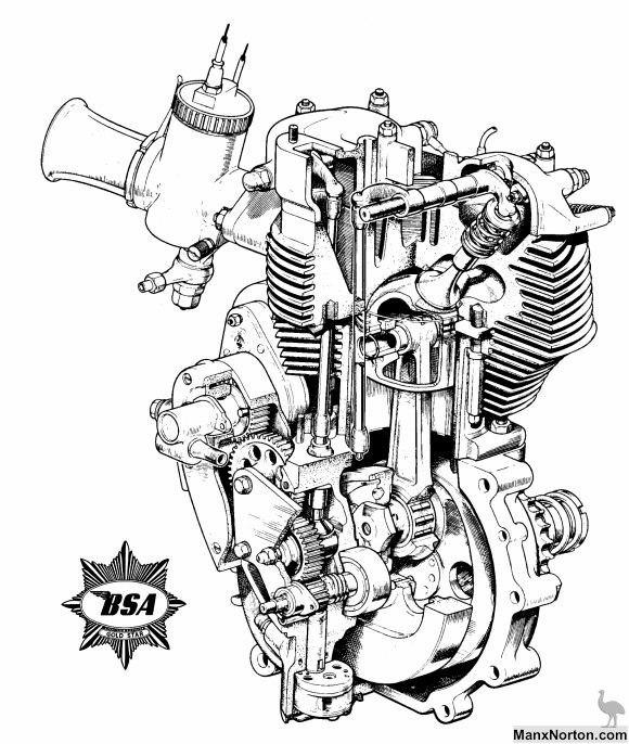 BSA Goldie Engine Cutaway
