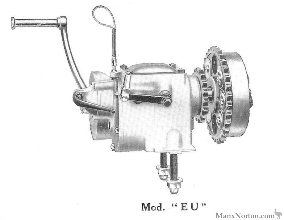 Burman Gearbox Model EU