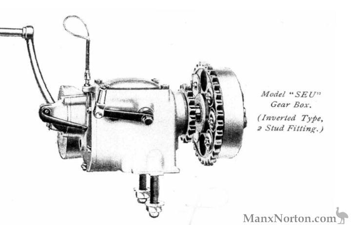 Burman Gearbox Model SEU