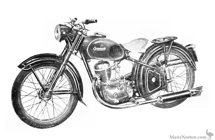 Cazenave 1954 125, Plunger Frame