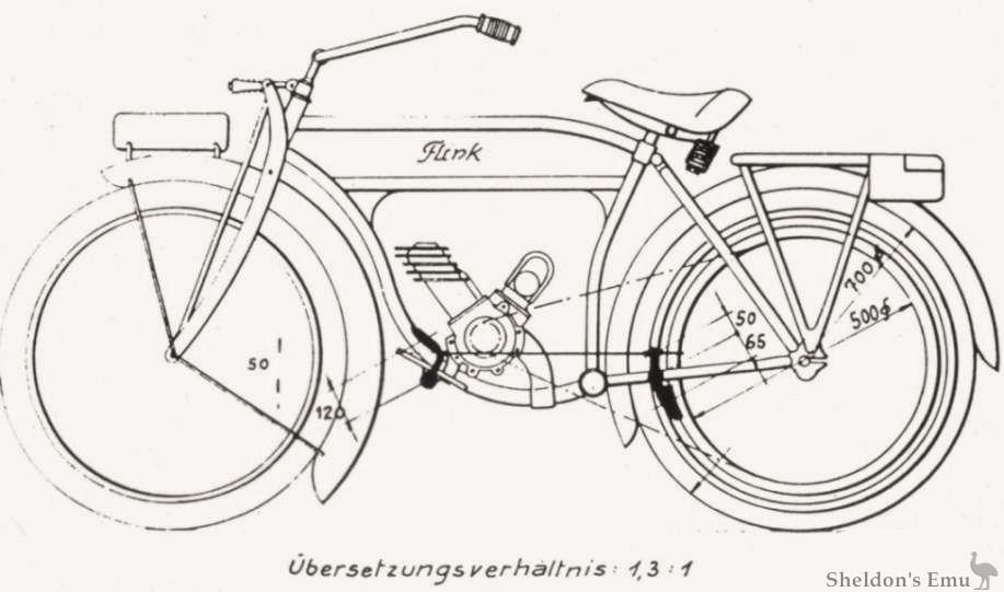 Flink 1920 Diagram