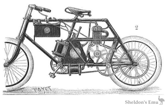 Girardot 1897, De Dion