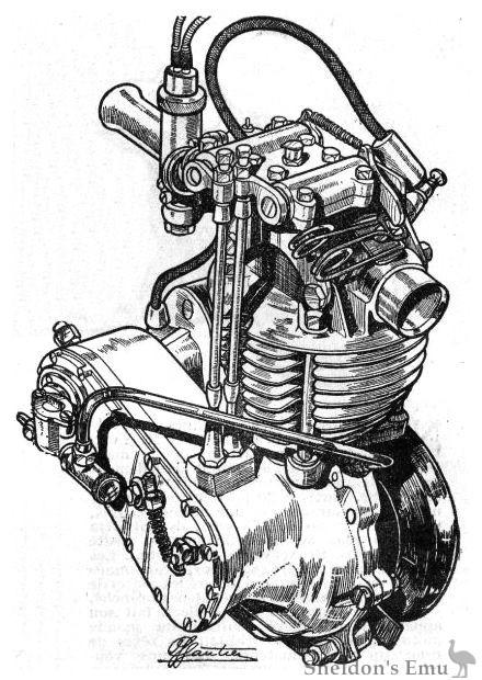 Ibis 1927 OHV Engine